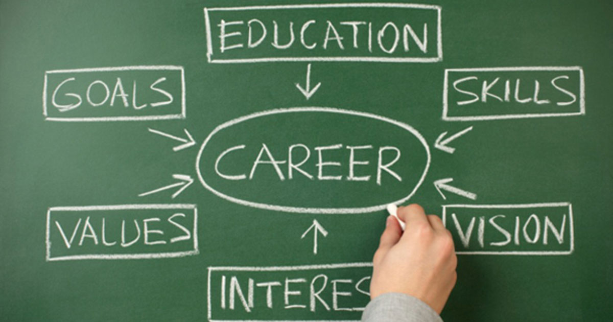 How to Make a Right Career Choice: Working for Your Dream